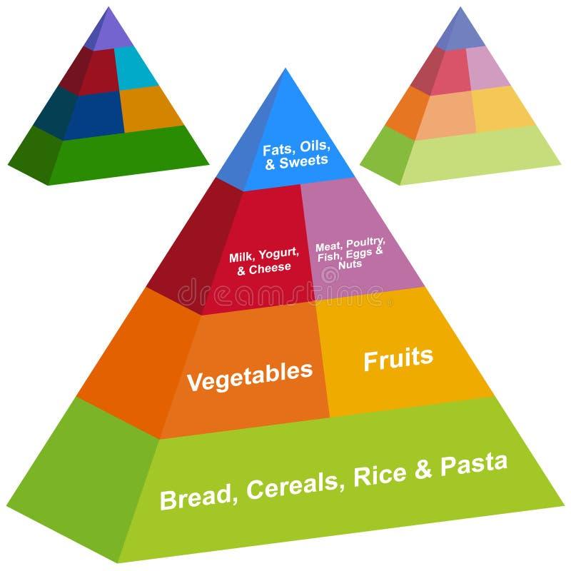 pirámide de alimento 3D stock de ilustración