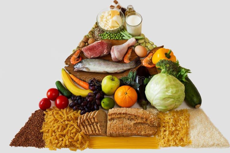 Pirámide de alimento foto de archivo libre de regalías