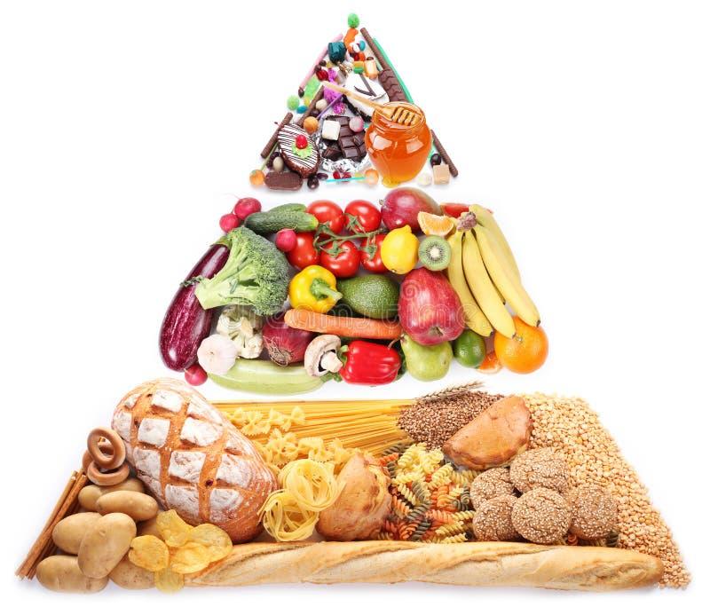 Pirámide de alimento para los vegetarianos. fotografía de archivo libre de regalías