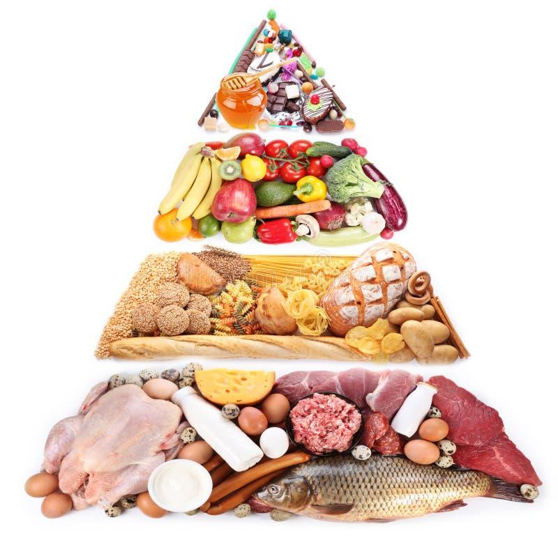 Pirámide de alimento para una dieta equilibrada. imagen de archivo libre de regalías