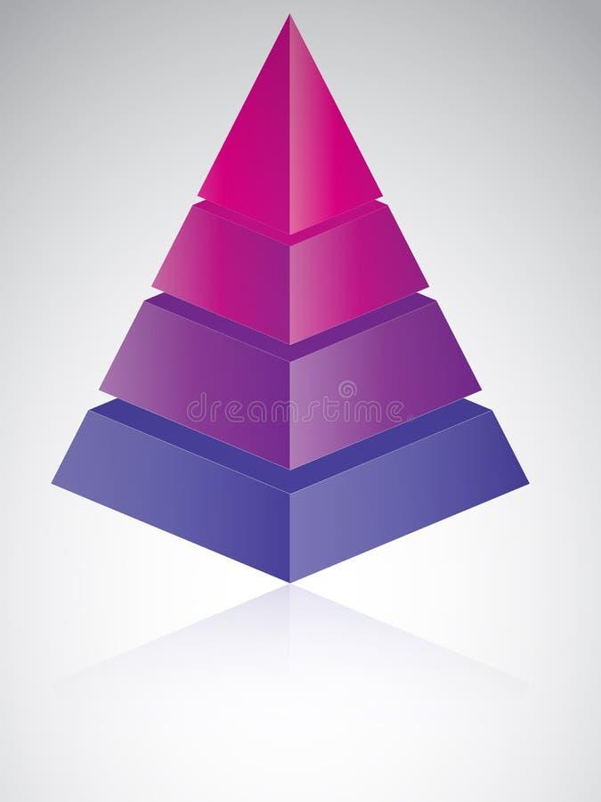 Pirámide de cuatro niveles ilustración del vector