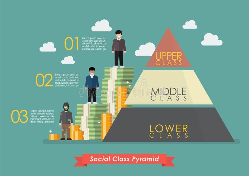 Pirámide de la clase social tres infographic stock de ilustración