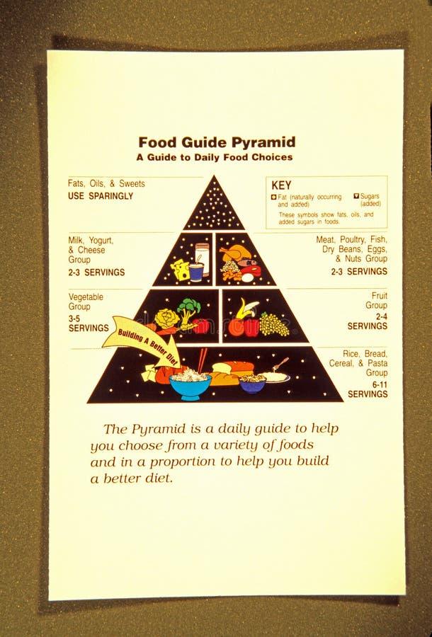 Pirámide de la guía de la comida foto de archivo libre de regalías