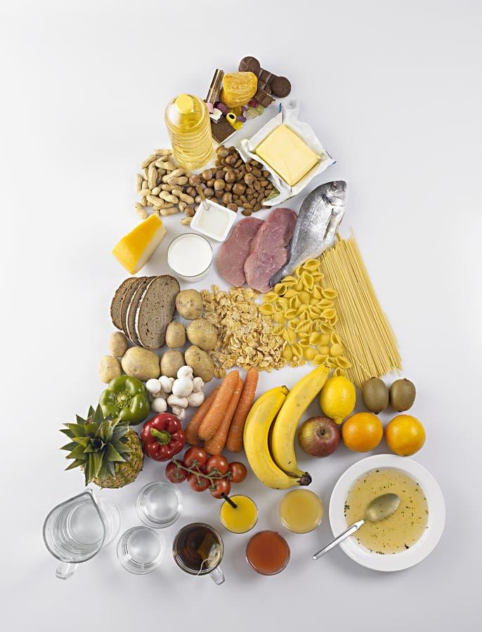 Pirámide de la guía del alimento foto de archivo