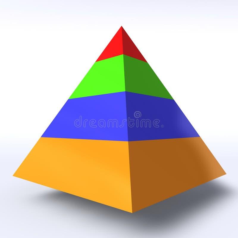 Pirámide de la jerarquía ilustración del vector
