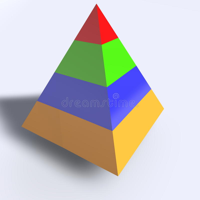 Pirámide de la jerarquía stock de ilustración