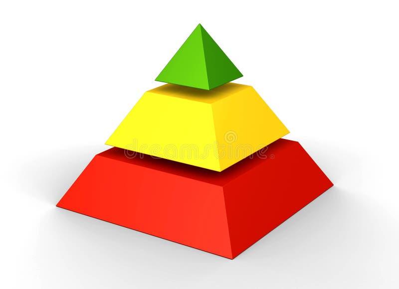 Pirámide de tres niveles stock de ilustración
