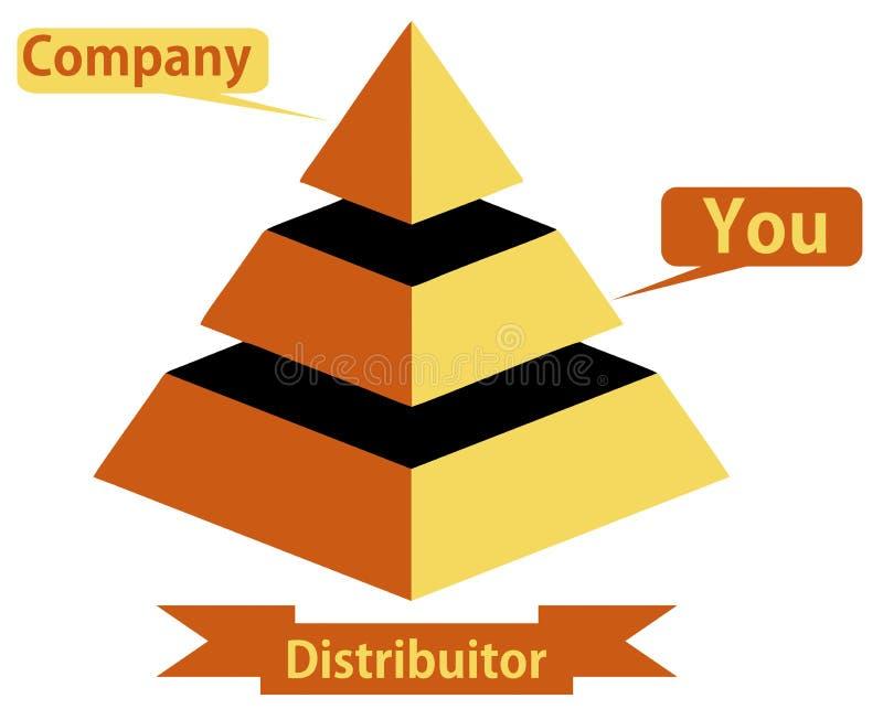 Pirâmide com ícones para o fundo do conceito do negócio pode usar-se para aplanar, diagrama da educação, fluxo de dados ilustração stock