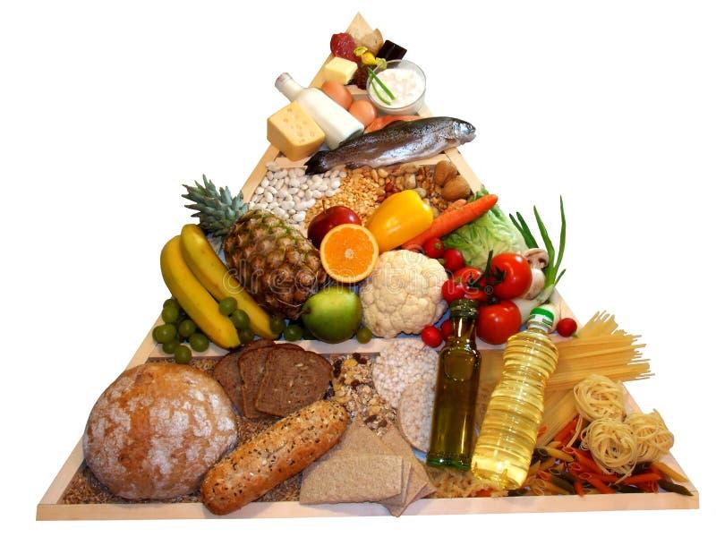 Pirâmide de alimento fotos de stock royalty free