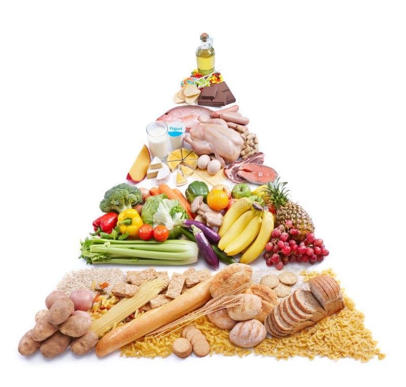 Pirâmide de alimento fotografia de stock royalty free