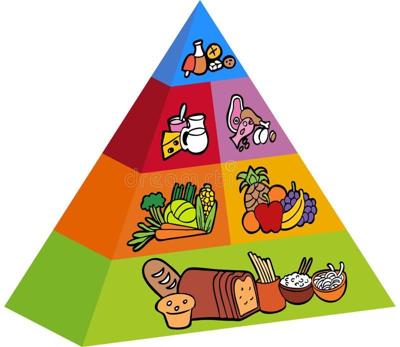 pirâmide de alimento 3D ilustração royalty free
