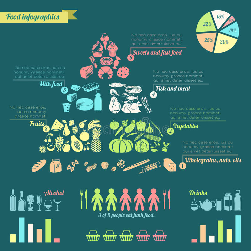 Pirâmide de alimento infographic ilustração royalty free
