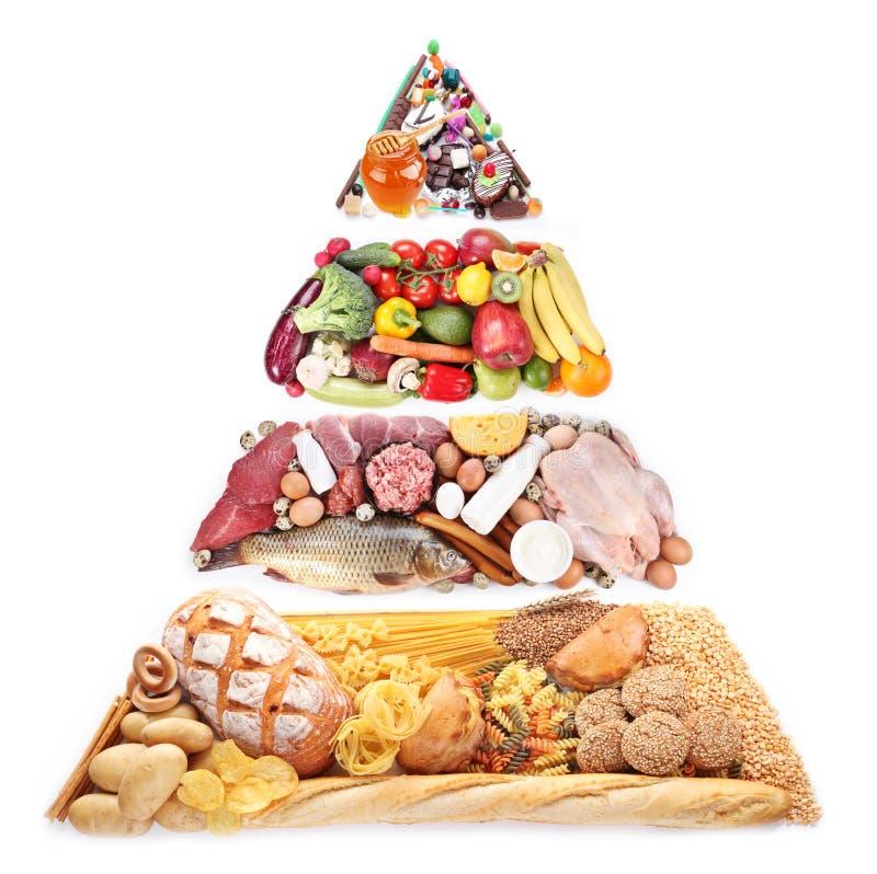 Pirâmide de alimento para uma dieta equilibrada. fotografia de stock