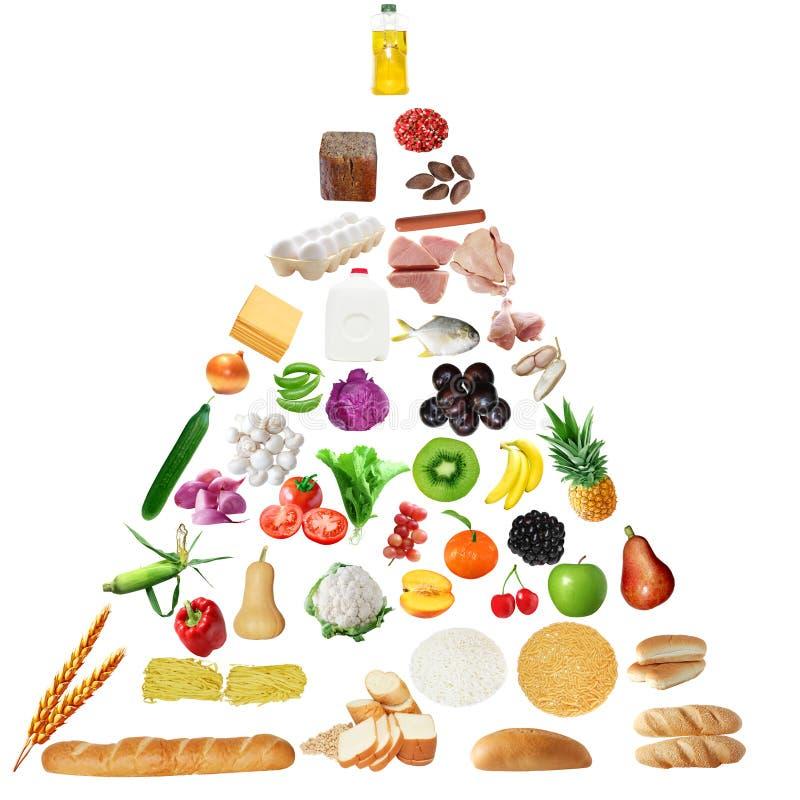 Pirâmide de alimento sênior foto de stock royalty free