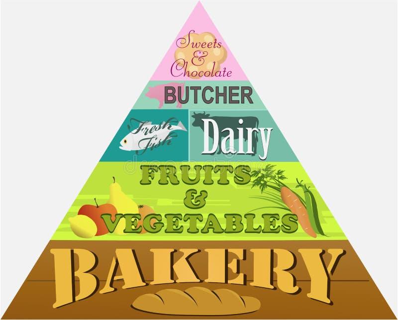 Pirâmide de alimento saudável ilustração royalty free