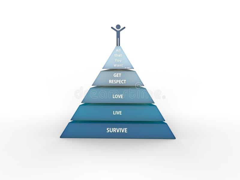 Pirâmide de necessidades humanas ilustração do vetor