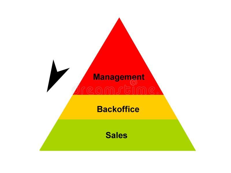 Pirâmide do negócio ilustração do vetor