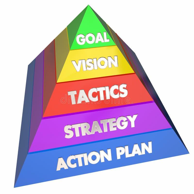 Pirâmide do plano de ação das táticas da estratégia da visão do objetivo ilustração royalty free