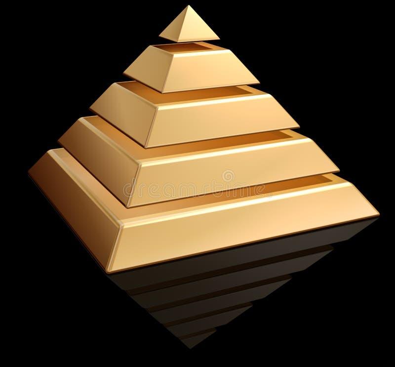 Pirâmide dourada ilustração do vetor