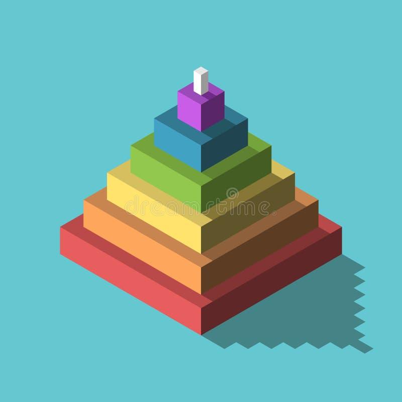 Pirâmide isométrica do ` s das crianças ilustração do vetor