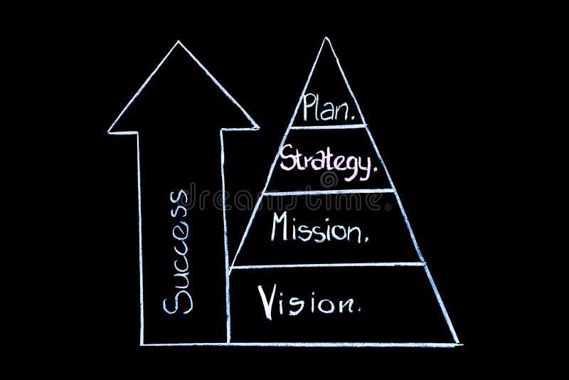 Piramide aan succes stock fotografie