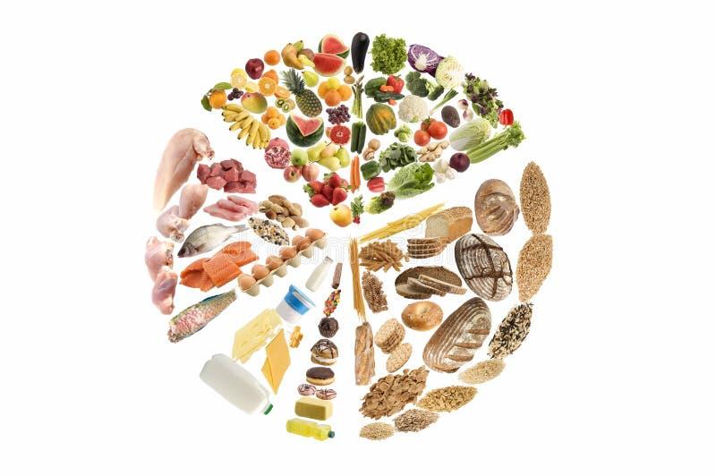 Piramide di alimento immagini stock