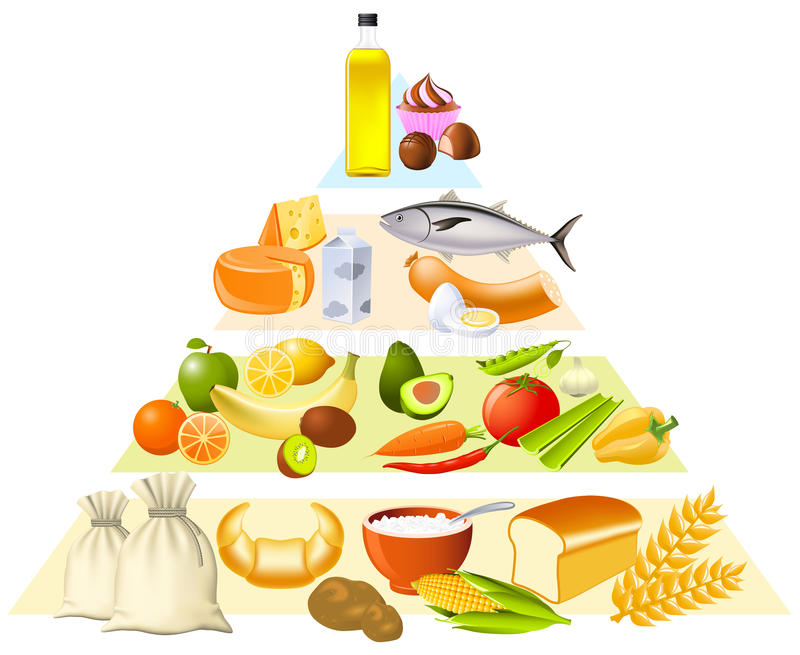 Piramide di alimento royalty illustrazione gratis
