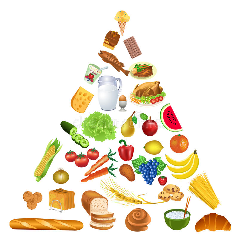 Piramide di alimento illustrazione di stock