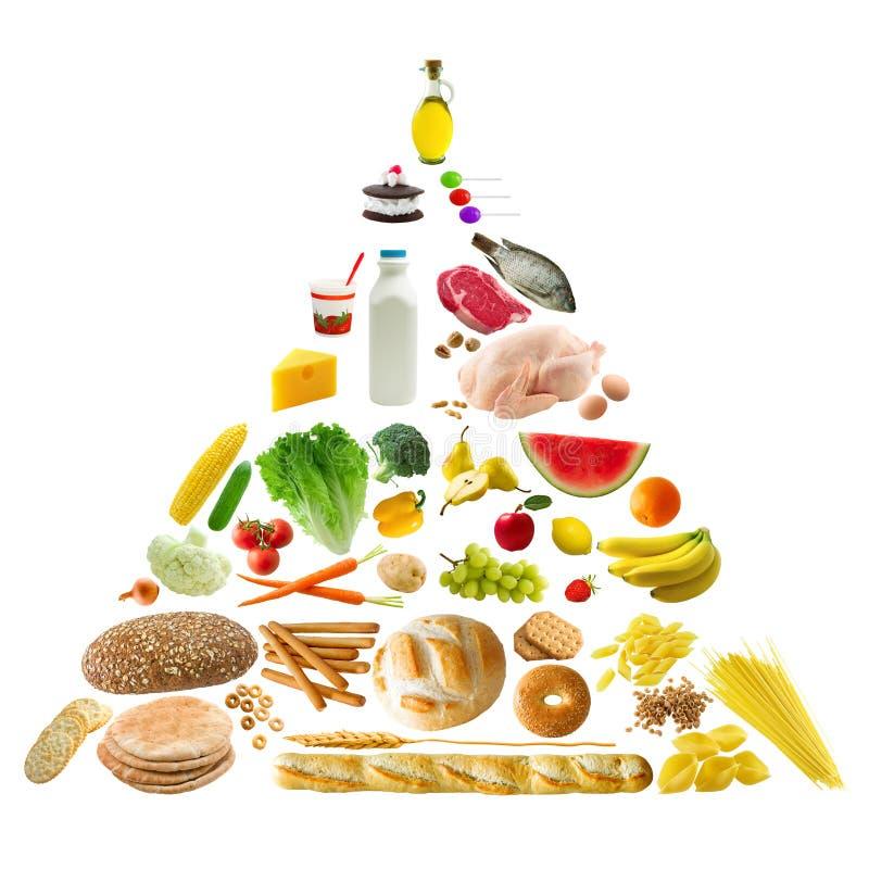 Piramide di alimento immagine stock libera da diritti