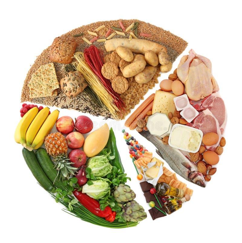 Piramide di alimento immagini stock libere da diritti