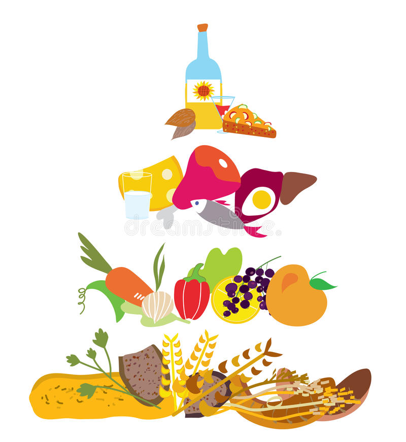 Piramide di alimento - diagramma sano di nutrizione illustrazione vettoriale