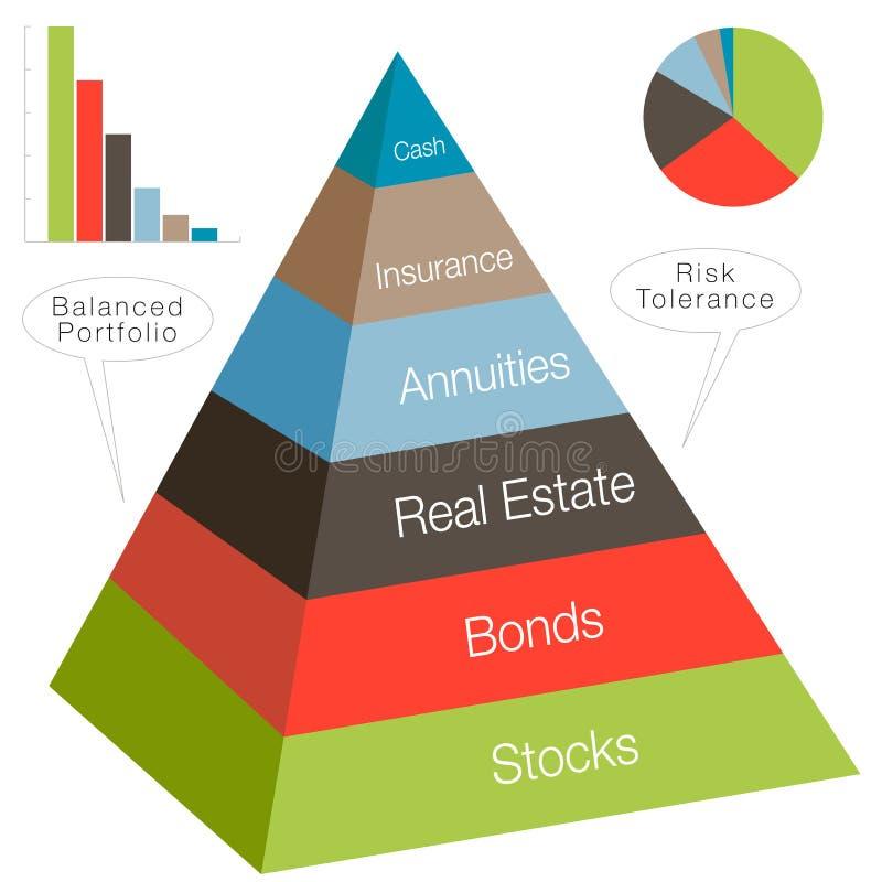 piramide di investimento 3d illustrazione di stock