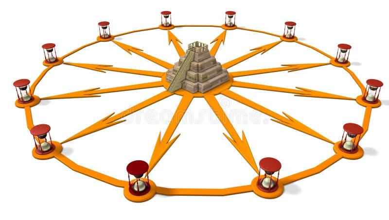 Piramide e vigilanza illustrazione di stock