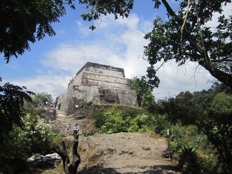 Piramide van de Maan en van de zon, Teotihuacan royalty-vrije stock foto