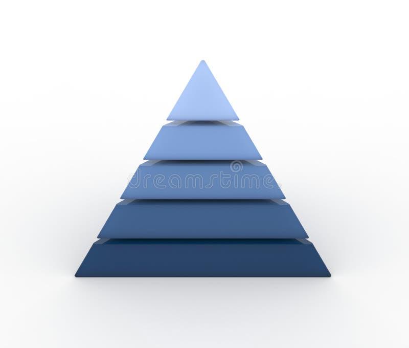 Piramide van menselijke behoeften stock illustratie
