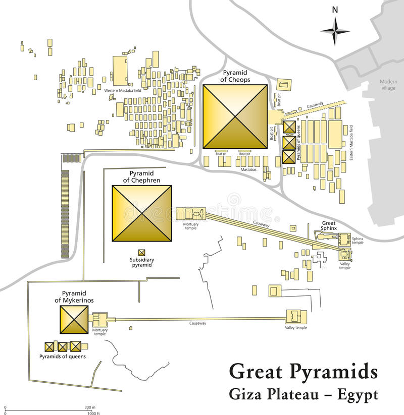 Piramides van Giza-Kaart stock illustratie