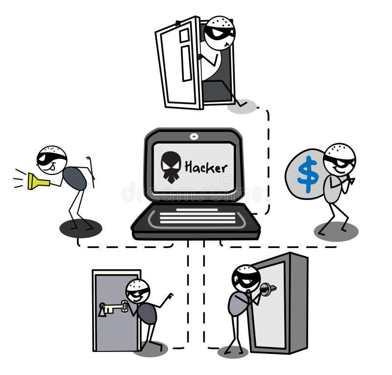 Pirata informático del ladrón   stock de ilustración