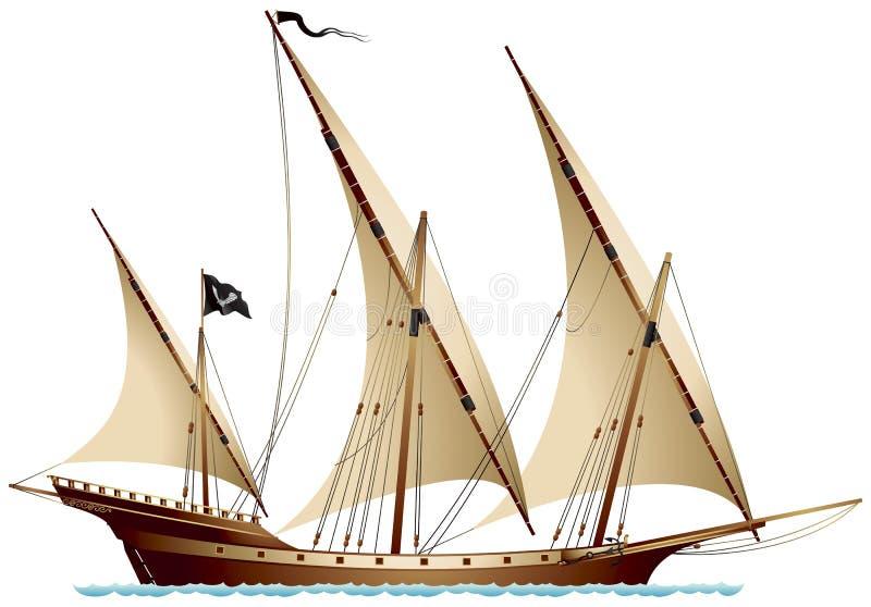 Pirata statek Xebec royalty ilustracja