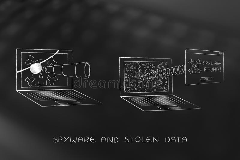 Pirate laptop spying another one, with pop-up Spyware Found. Pirate laptop with telescope spying data from another one with pop-up message Spyware Found coming stock images