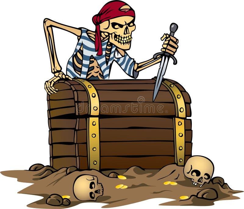 Pirate squelettique illustration libre de droits