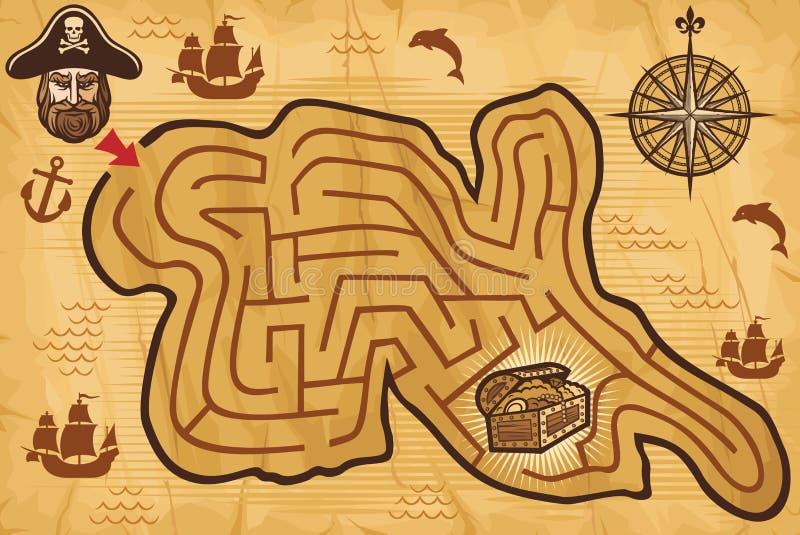 Piratenspiel lizenzfreie abbildung