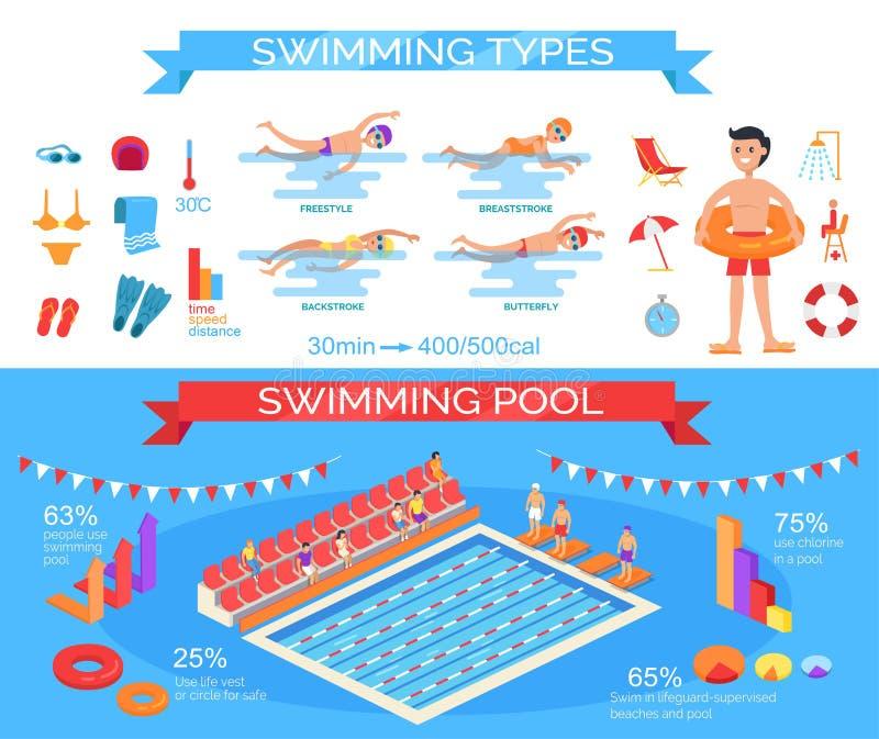 Piscina y cartel del vector de Infographic de los estilos ilustración del vector