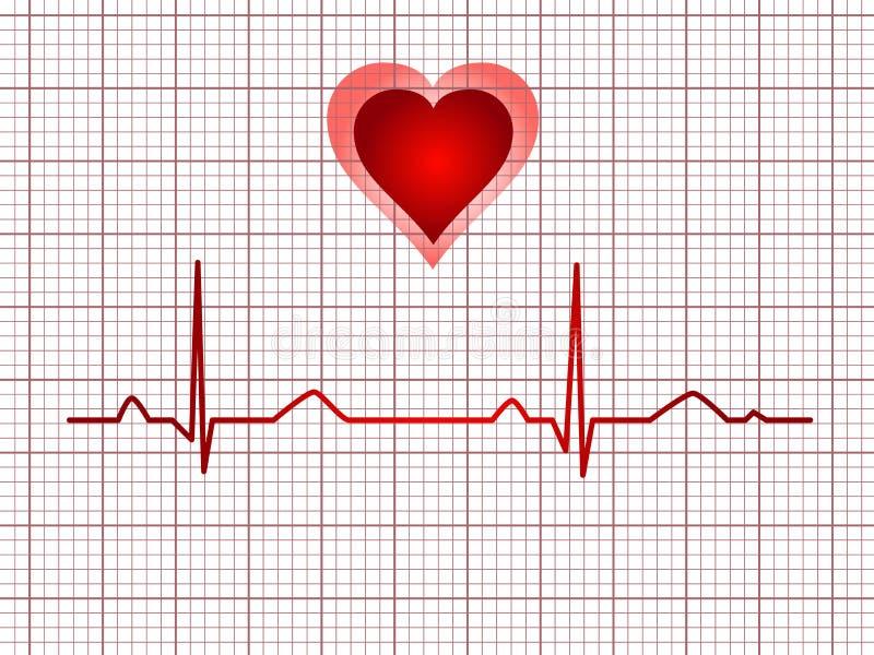 Pista dell'elettrocardiogramma royalty illustrazione gratis