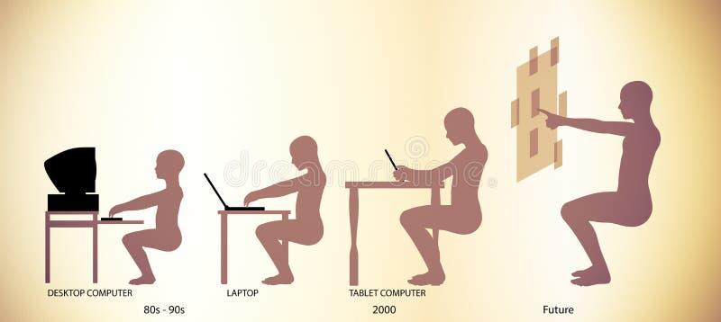 Pittogramma di cronologia di sviluppo di tecnologie informatiche illustrazione di stock