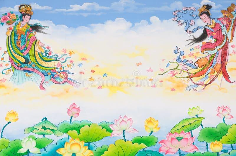 Pittura sulla parete cinese del tempiale fotografia stock