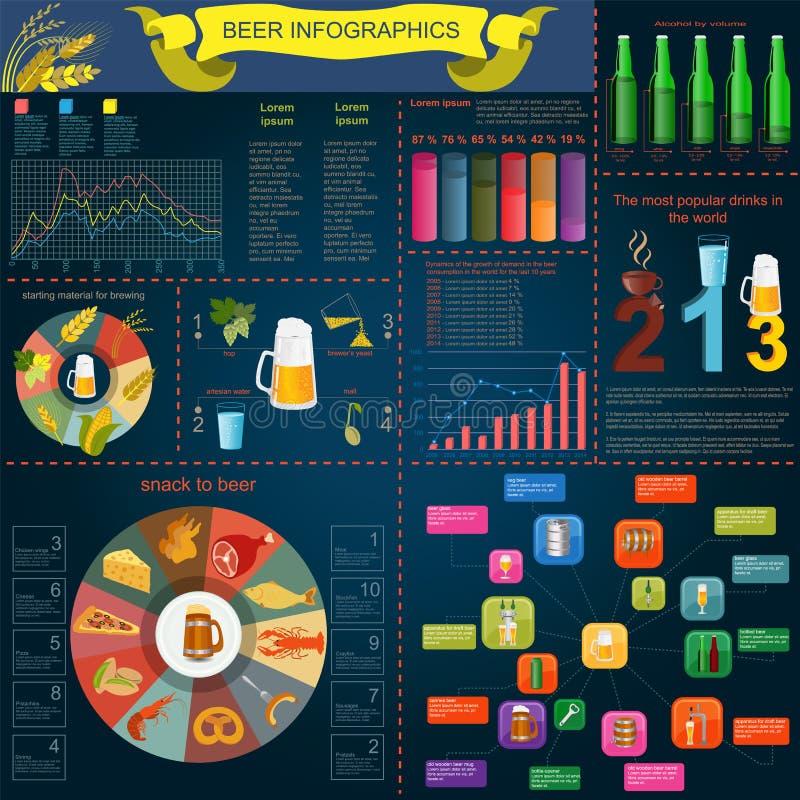 Piwny przekąski infographics, ustawia elementy, dla tworzyć twój swój wewnątrz ilustracja wektor