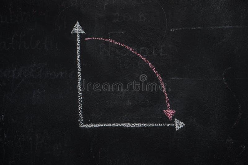 Pizarra con el gráfico de negocio de las finanzas que muestra tendencia a baja fotos de archivo