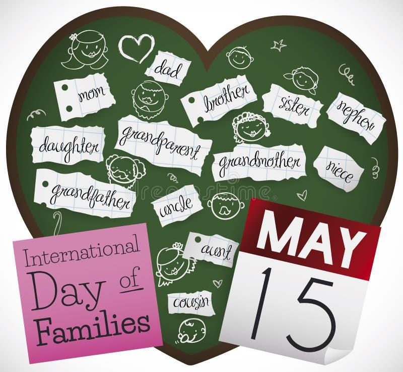 Pizarra con los miembros de la familia para celebrar el día internacional de familias, ejemplo del vector ilustración del vector