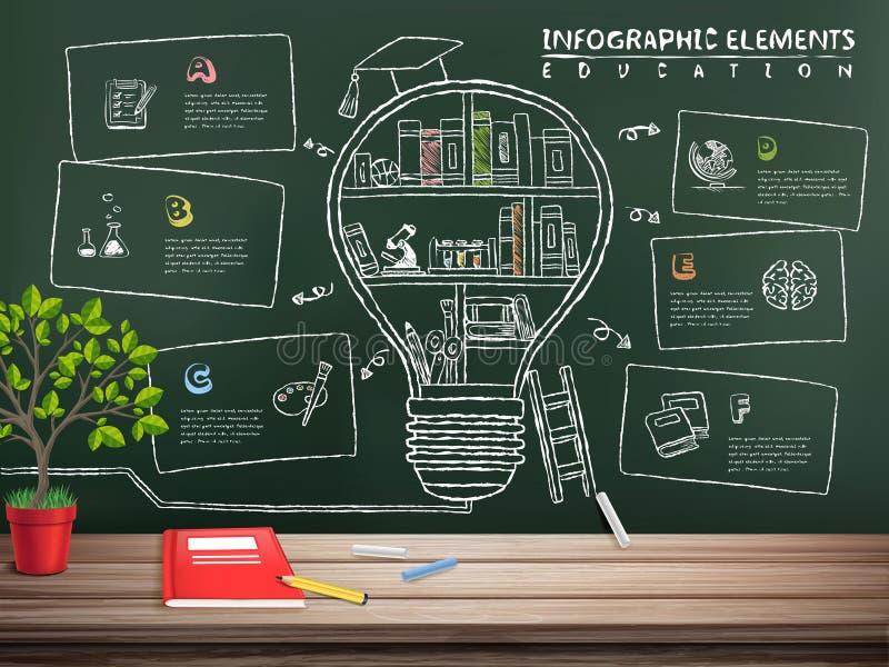 Pizarra creativa del infographics de la educación ilustración del vector