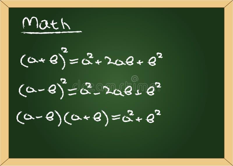 Pizarra del vector con los formuls stock de ilustración